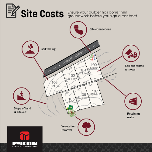 Site Costs